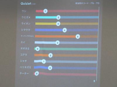 解答状況の画面の写真